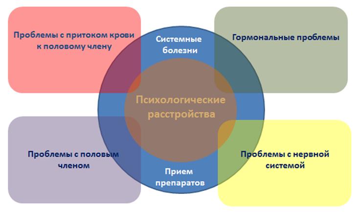 zud-preddveriya-vlagalisha