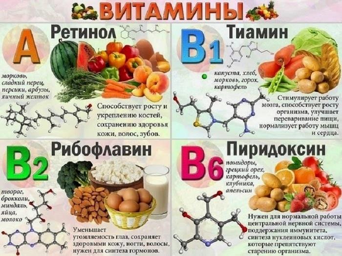 vitaminy-pri-prostatite