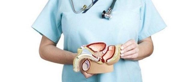 хронический конгестивный простатит